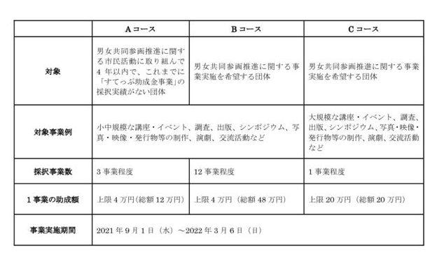 募集要項の表 サムネイル